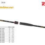 Katalog i nowości Ryobi 2018